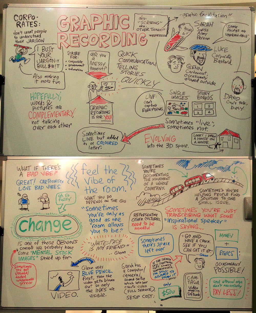 Scribing about scribing - result of a panel at the ACA's Stanleys conference, Nov 2014