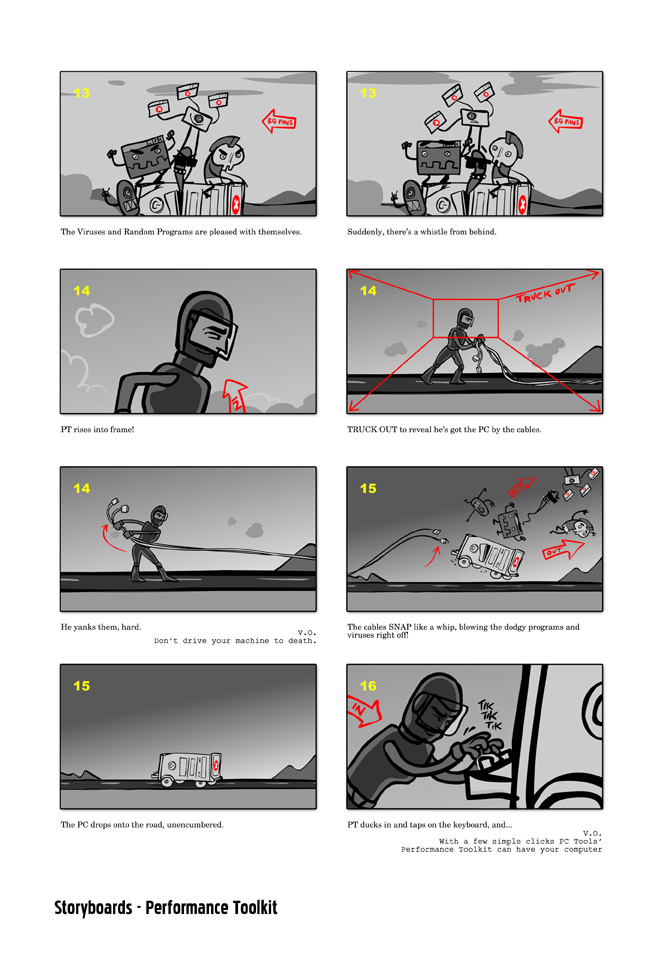 Storyboards for an ad for Performance Toolkit.